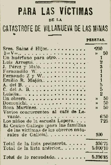 20140429093650-el-imparcial-5-5-1904.-donacion-ninos-escuelas-de-lopera.jpg